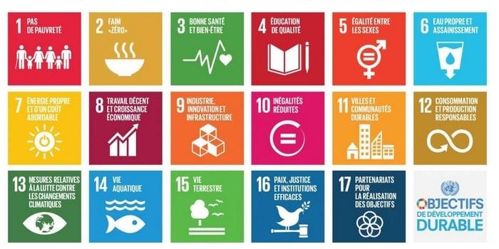 Recyclage à Paris (2) - semaine développement durable, environnement, écologie