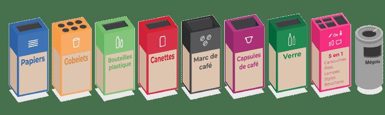 Service box de recyclage pour entreprise