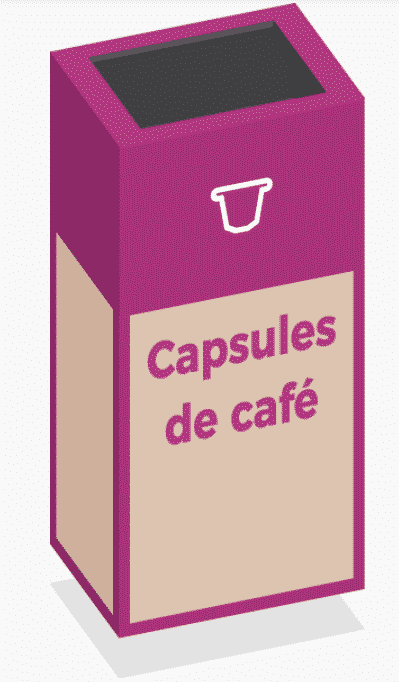 Pourquoi trier les dosettes café ?